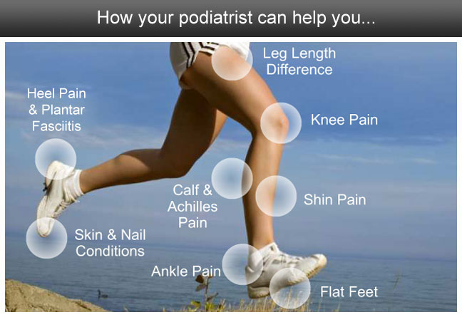 How your podiatrist can help you diagram.